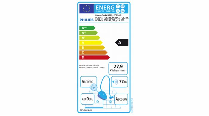 Philips FC 9729/09 energetický štítek