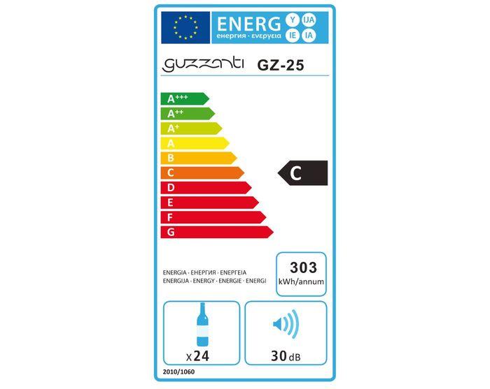 Guzzanti GZ 25 energetický štítek