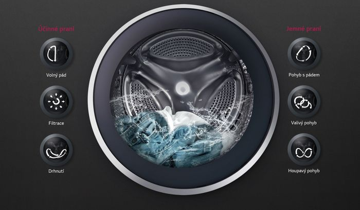 LG F84J6TG0W technologie 6 Motion Direct Drive
