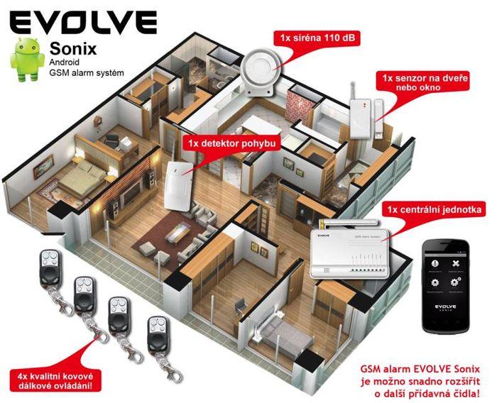 Domovní alarm Evolveo Sonix příslušenství