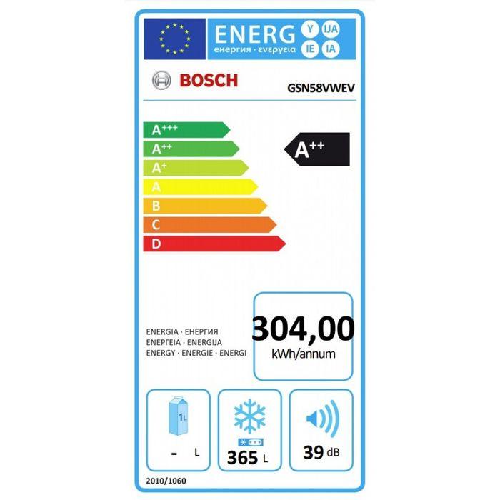 Bosch GSN58VWEV energetický štítek