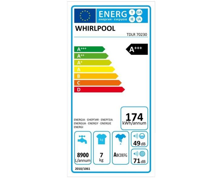 Whirlpool TDLR 70230 energetický štítek