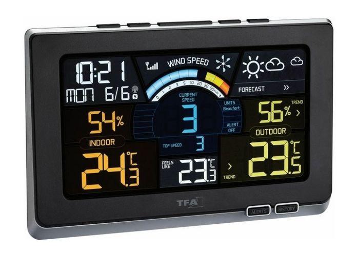 TFA 35.1140.01 Spring Breeze recenze