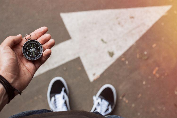 Orientace podle kompasu/buzoly