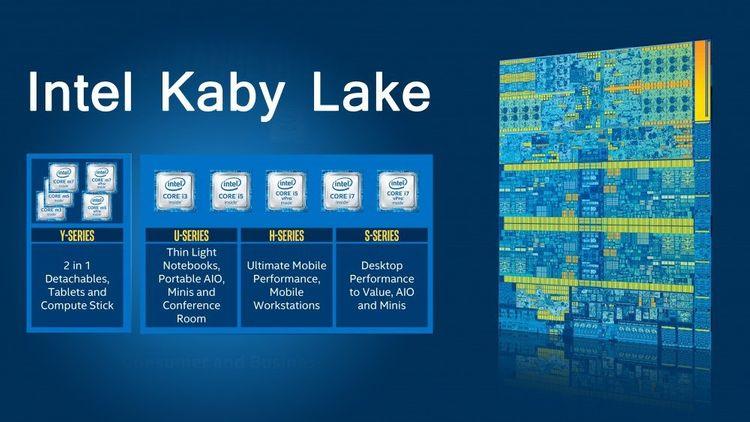 Procesory Intel Core Kaby Lake
