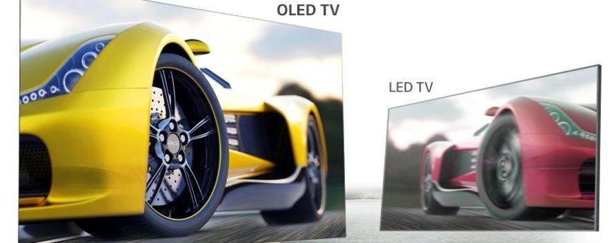 Rozdíl mezi LED a OLED TV